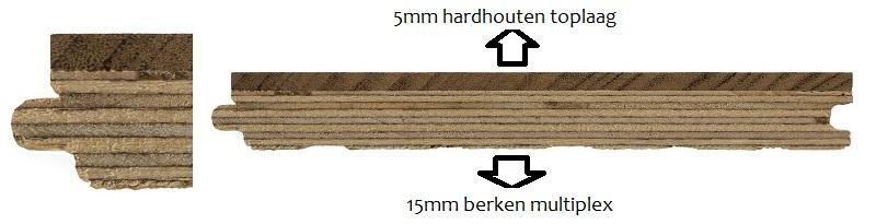 Lamelplank met 5mm hardhouten toplaag verlijmd op een 15mm watervasten berken multiplex drager - Hardhouten vloeren vloerverwarming ...